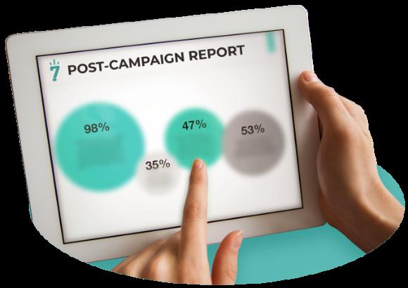 Post-Campaign Report